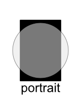 Portrait-Fisheye